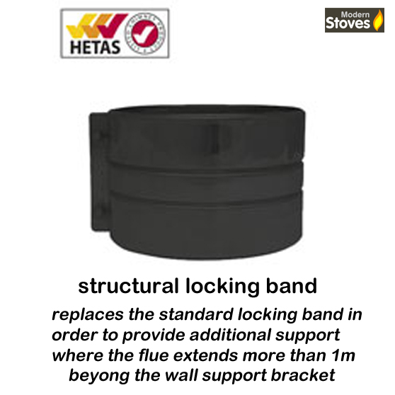 Structural Locking Band