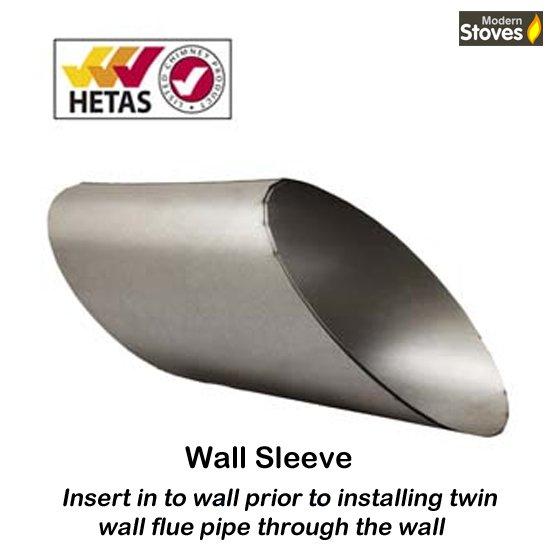 wall sleeve