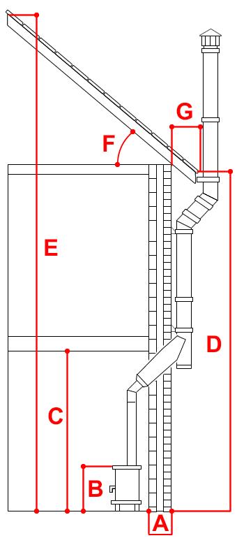 External Chimney Flue Design - Modern Stoves ...