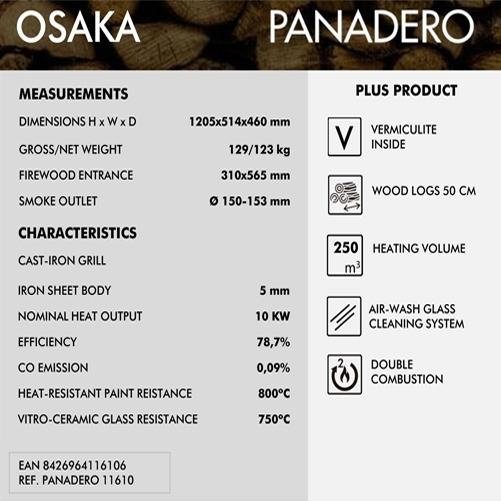 Panadaro Osaka